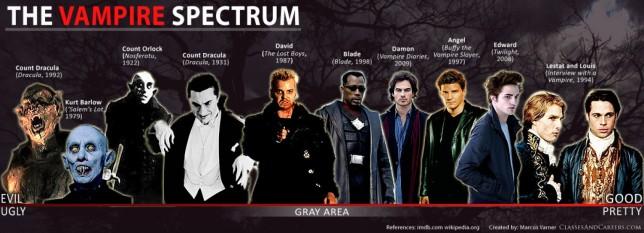 movie-vampires-the-goodevil-spectrum_50290a5ba12c7_w1500